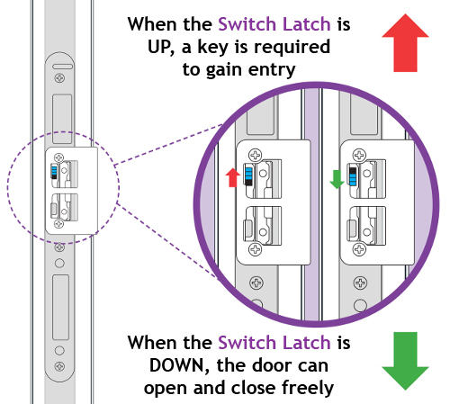 Rockdoor Switch Latch