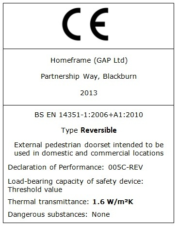 Reversible CE Mark